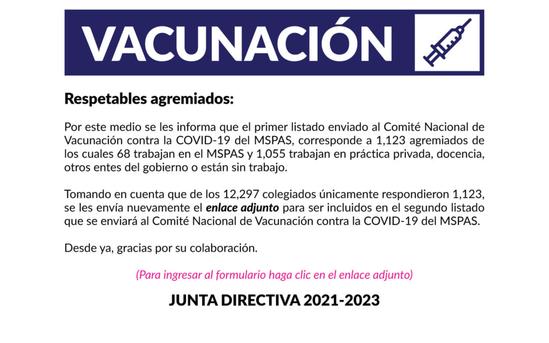 Listados enviados al comité nacional de vacunación contra la covid-19 del mspas